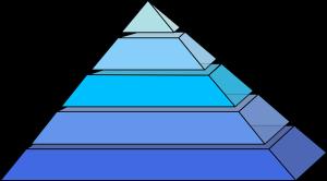 Piramida odżywiania foto.